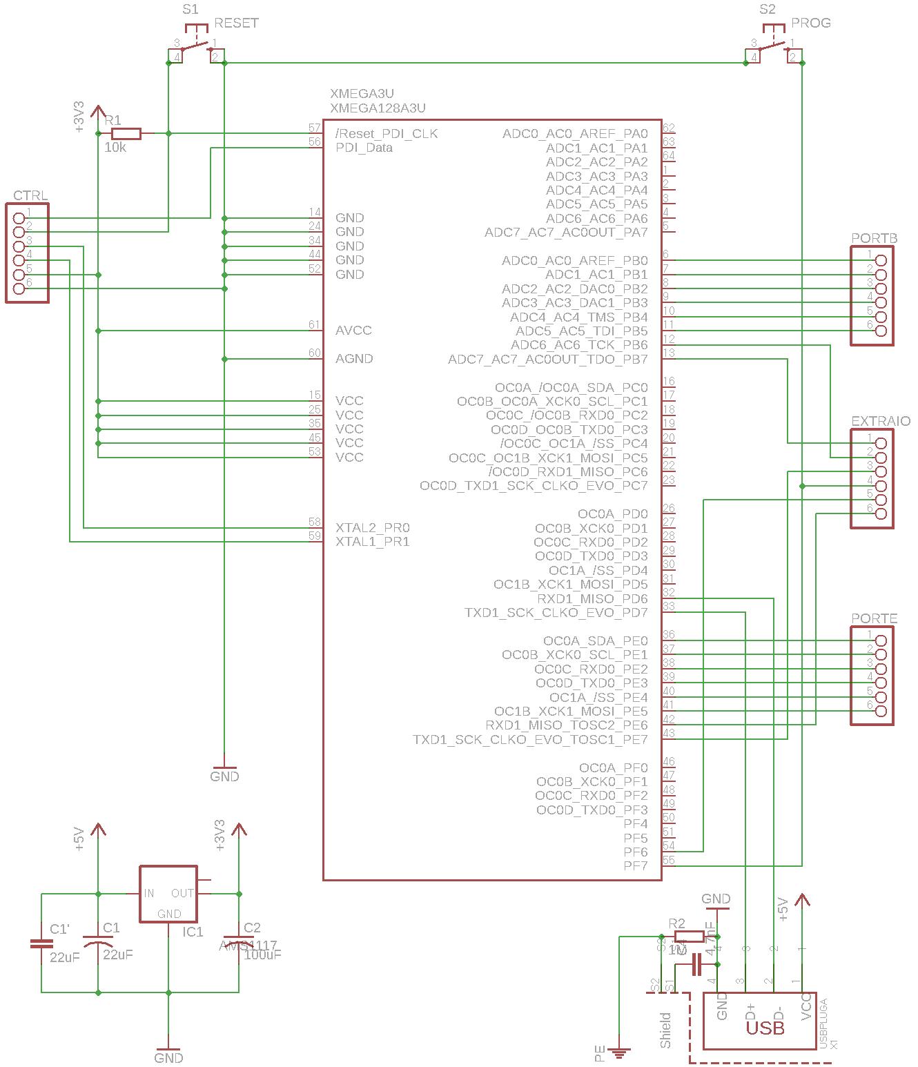 atmel 0856 avr instruction set manual pdf